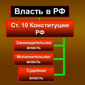 Органы власти Базарного Сызгана