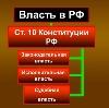 Органы власти в Базарном Сызгане